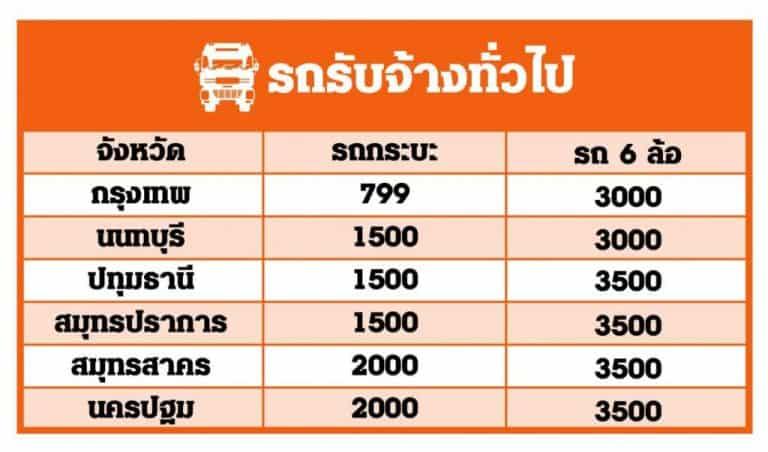 ชิปปิ้งจีน ค่าขนส่ง Table Delivery Cost 02 min 1200x707 1024x603 768x452