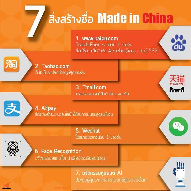 Alibaba 7สิ่งสร้างชื่อ made in China Alibabaeasy alibaba Alibaba 7 สิ่งนวัตกรรมจีน สร้างสรรค์โลก 7            alibabaweb
