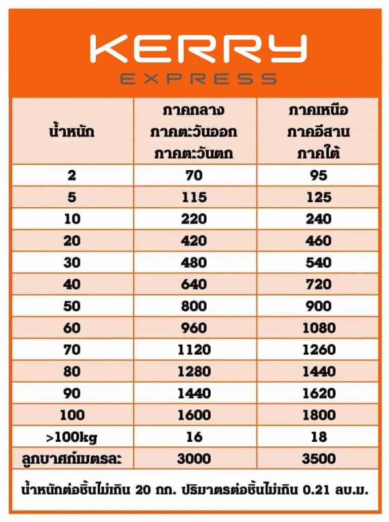 ชิปปิ้งจีน ค่าขนส่ง                             alibabaeasy kerry 768x1030