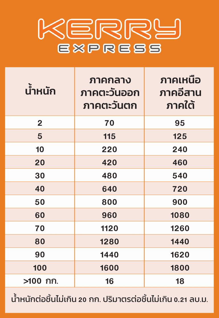 ชิปปิ้งจีน ค่าขนส่ง                                         shopping kerry 3 768x1115